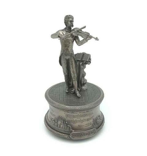 Caja de música, Strauss