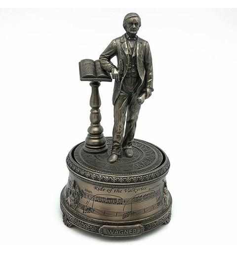Music box, Wagner.
